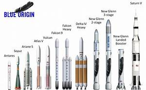 Blue Origin Goes Big With New Glenn Rocket - Universe Today