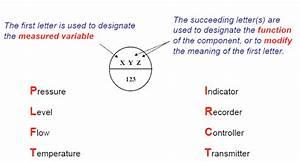 101 Electrical Engineering Interview Topics  P  U0026 I Diagram