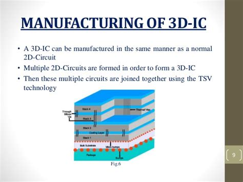 Three Dimensional Integrated Circuit