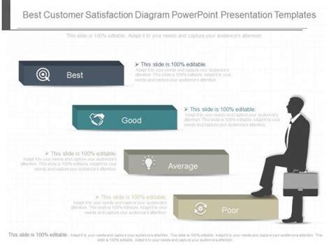 customer satisfaction diagram powerpoint