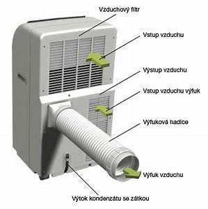 Mobilní klimatizace levně