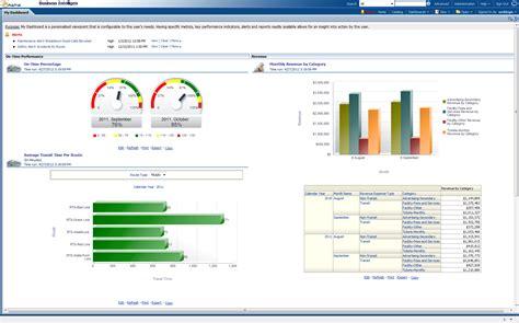 Safety Dashboard Template Astra Transit Analytics
