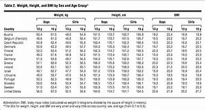 Standard Bmi Chart Body Mass Index And Overweight In Adolescents In 13