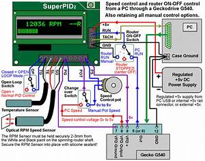 Understanding The Xcontroller And Superpid2 Operation