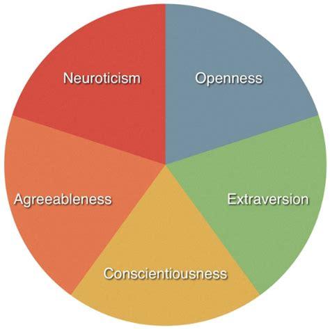 big  personality traits    stand