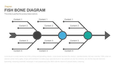 fishbone diagram powerpoint template  keynote
