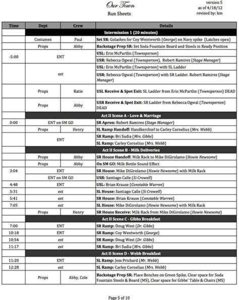 run sheet template teaching theatre theatre stage