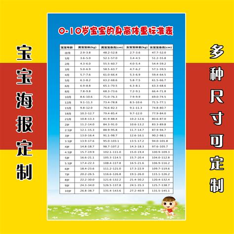 Business Charts Height Weight Chart Boy Business Contracts