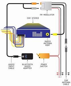 Top 25 Ideas About Car Audio Installation On Pinterest