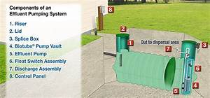 Osi Systems Design