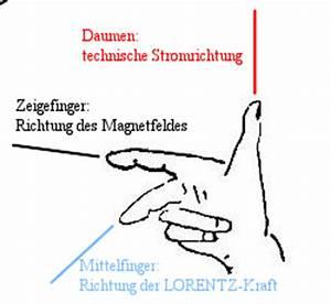 Unterschied Wechselstrom Gleichstrom : gleichstrom elektromotor simulation leifi physik ~ Frokenaadalensverden.com Haus und Dekorationen