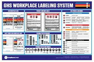 ghs workplace labeling poster orange system 23 With ghs labeling system