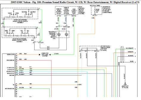 Gmc Radio Wiring Diagram Images
