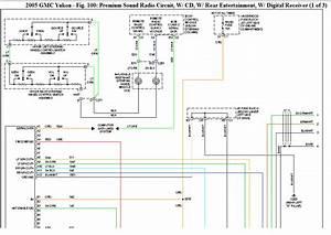 2001 Gmc Yukon Stereo Wiring Diagram Russell Stannard Marcella Hazan 41478 Enotecaombrerosse It