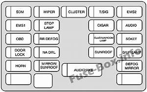 Instrument Panel Fuse Box Diagram  Chevrolet Aveo  2009