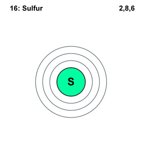 Image Gallery sulfur electrons