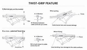 Cable Art  Inc   Wire Grips