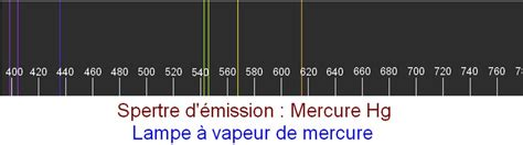 spectre le a vapeur de mercure 28 images spectres lumineux sciences physiques 1re s