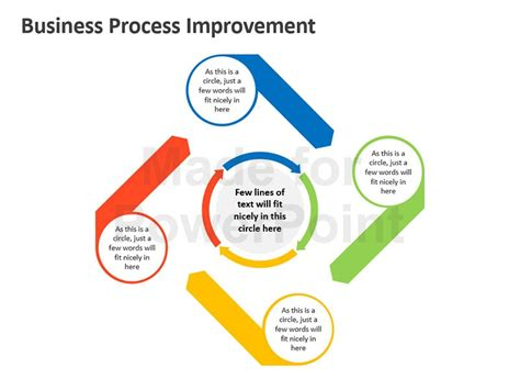 Business Process Improvement  Editable Powerpoint. Information Technology Universities. Best Banks In Jacksonville Fl. Stivers School For The Arts Create A Websote. Villa Beaumarchais Paris Managed Care Network. Marketo Email Templates Hirsh Health Sciences. Wells Fargo Student Loans Sign In. Rockdale Animal Control Transcribe Audio File. Full Mouth Tooth Extraction Cable Tv Aruba