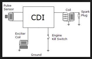 cara membuat kunci kontak rahasia dengan mudah pada sepeda motor otomotif plus otomotif plus