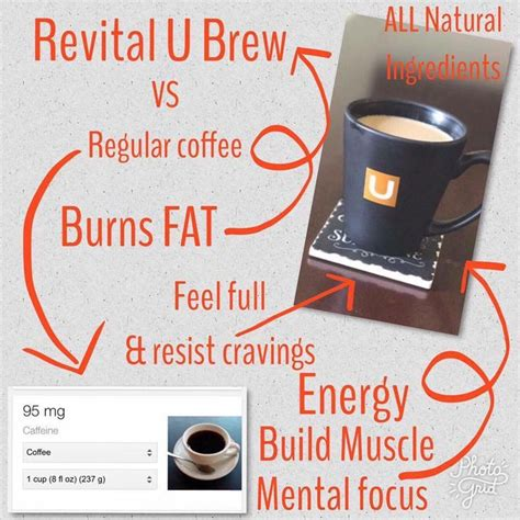 Like, comment or pm me for the scoop. 16 best Revital U images on Pinterest   Feel better, Lose weight and Drink coffee