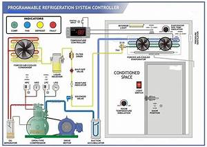 Animated Refrigeration System With Explanation Of Components In 2020