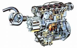 Technical Curiosities: Twincharging – Spannerhead