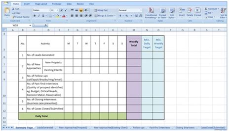project management spreadsheet template achieving organisational sales efficiency through sales