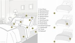 Coverlet Sizes Chart How You Choose To Outfit Your Bed Is Personal Preference
