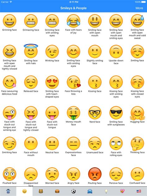 Emoji Smiley Meanings Emoji Meanings Dictionary List App Ranking And Store Data
