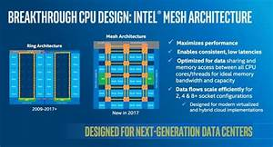 Intel tightens data-center grip with Xeon Scalable ...