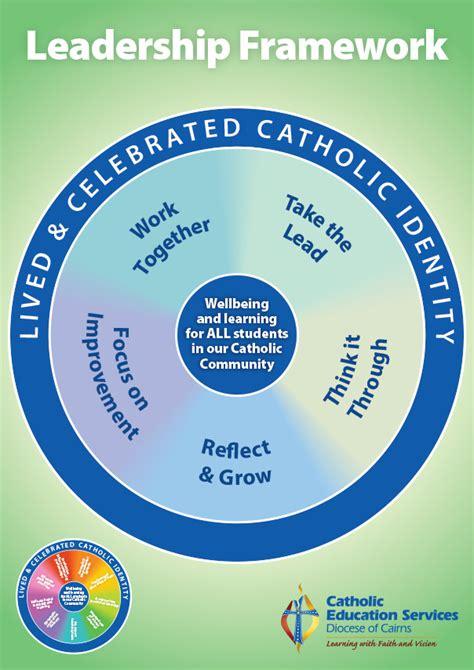 strategic planning  frameworks catholic education
