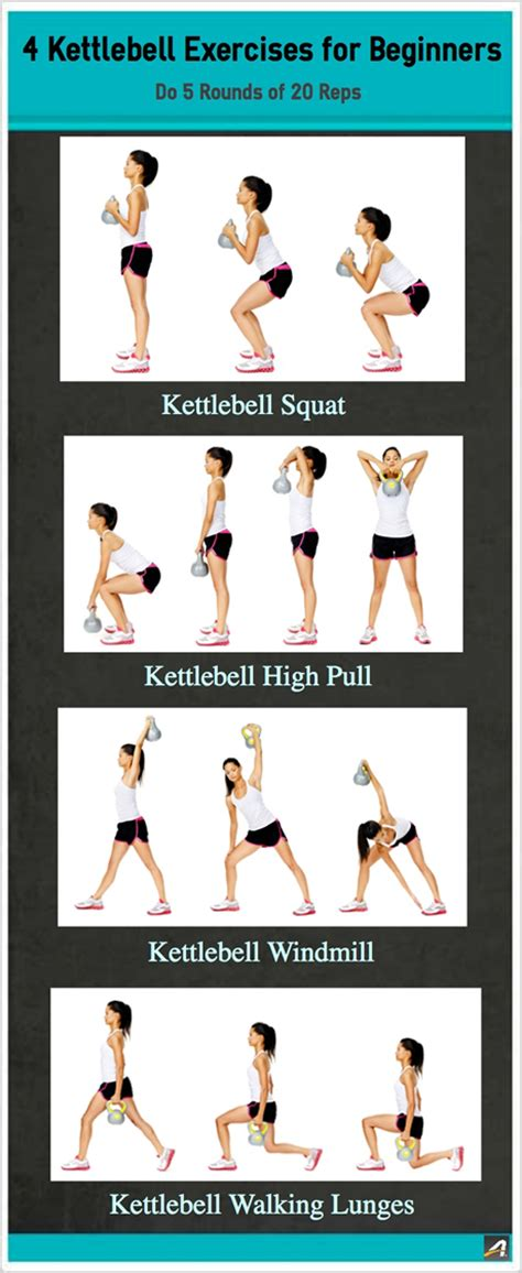exercises kettlebell beginners workout beginner body workouts exercise upper kettlebells moves fitness legs weight kettle bell core health strength easy
