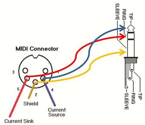 need replacement midi bit 1 8 quot stereo to midi din cable