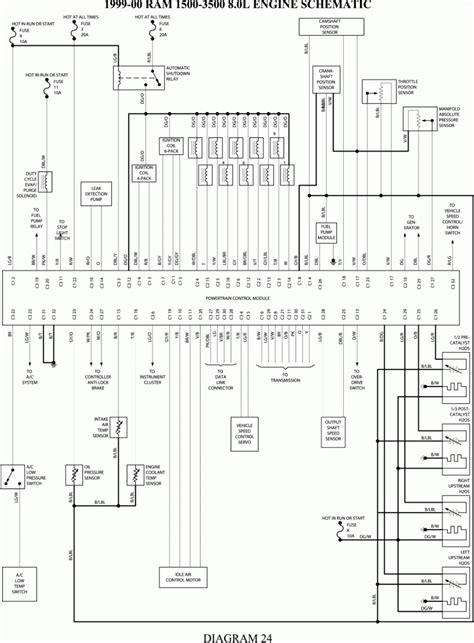 dodge ram wiring schematics wiring diagram