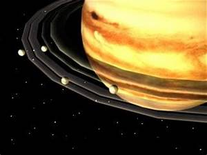 Moons in the Rings of Jupiter.... | Moon & other planets ...