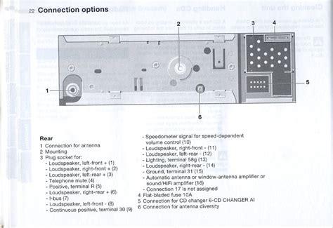 E39 Bmw Busines Cd Wiring Diagram by Cd43 Pinout Wiring Diagram