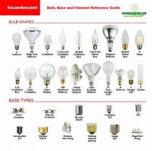 Bulb Reference Guide From Commercial Lighting Experts