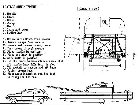 Duckworks Boat Plans by Duckworks Projects