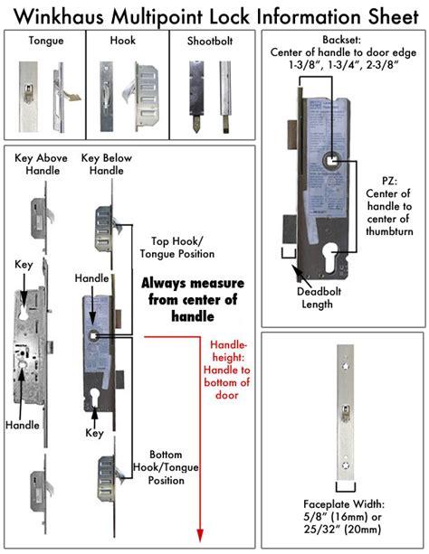 Winkhaus Multipoint Locks