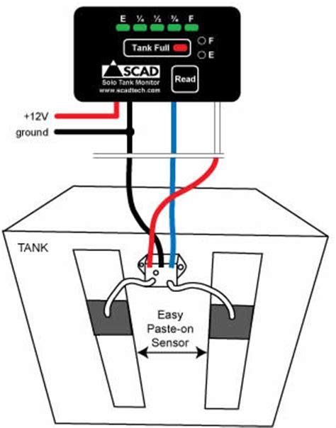 Marine Fuel Tank Monitoring System by Tank Monitors Technologies Llc