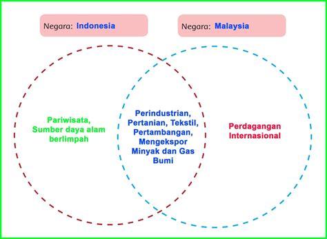 Melanjutkan tulisan penilaian akhir semester satu contoh soal uas bahasa indonesia kelas xi semester 1 k13 beserta jawaban bagian kedua (so. kunci jawaban buku kelas 6 tema 1 sub tema 2 pembelajaran ...