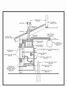 What Is  U0026quot Variance U0026quot  In Relation To A Water Heater