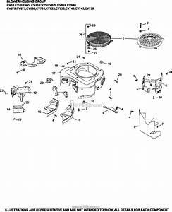 Wiring Diagram Kohler Command Pro 22
