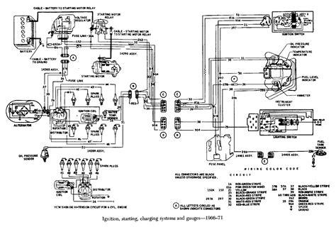 wiring diagram    engine ignition systemonly  starter dist key batt alt