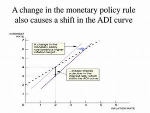 PPT - Goal: To develop a model of economic fluctuations ...