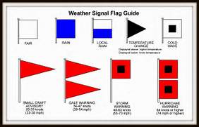 Hurricane Warning Flag Crash course on weather signal flags  Hurricane Warning Clip Art