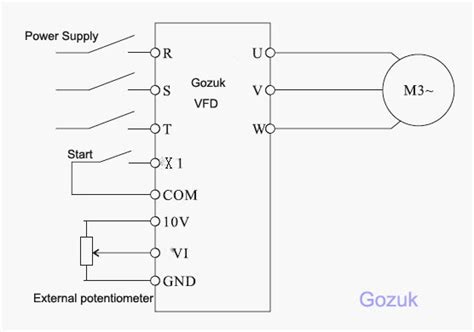 Variable Frequency Drive Fans System Gozuk