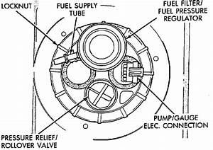 95 Dodge Dakota 4x4  Need Procedure For Removing Fuel Pump