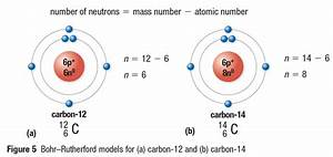 Lesson 6 - Atoms  Isotopes  U0026 Radioisotopes